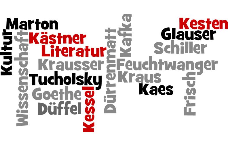 Titel-Wordle